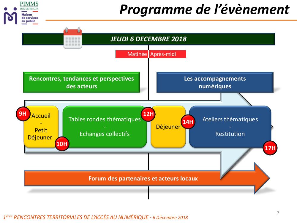 Programme PIMMS Les Mureaux